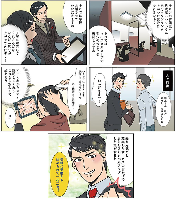 昭和区御器所トレサンパオム 薄毛漫画6