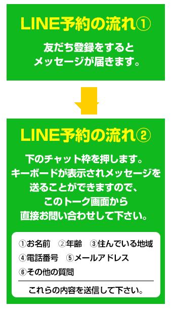 LINE予約の流れB